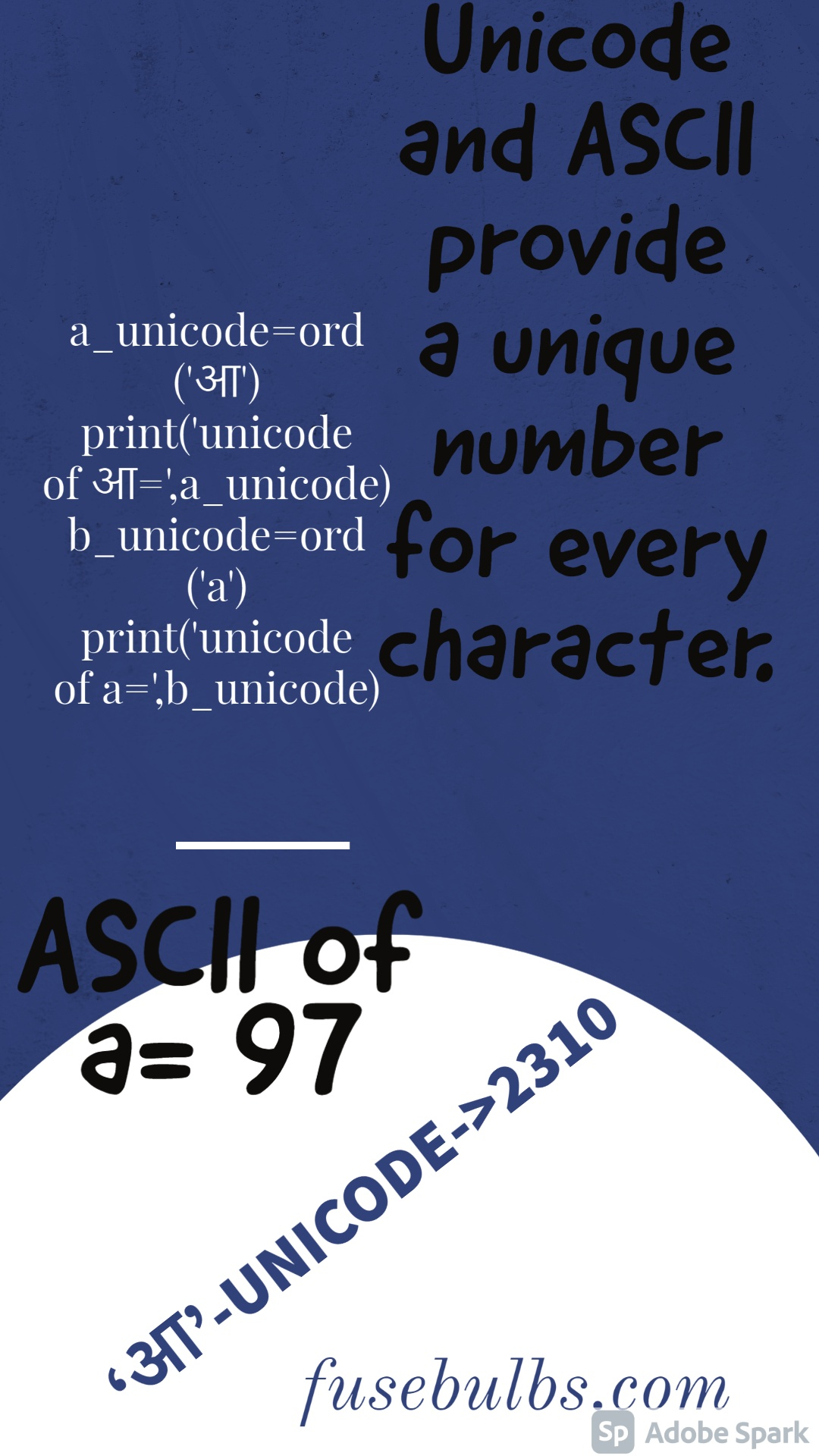 what is unicode and ascii